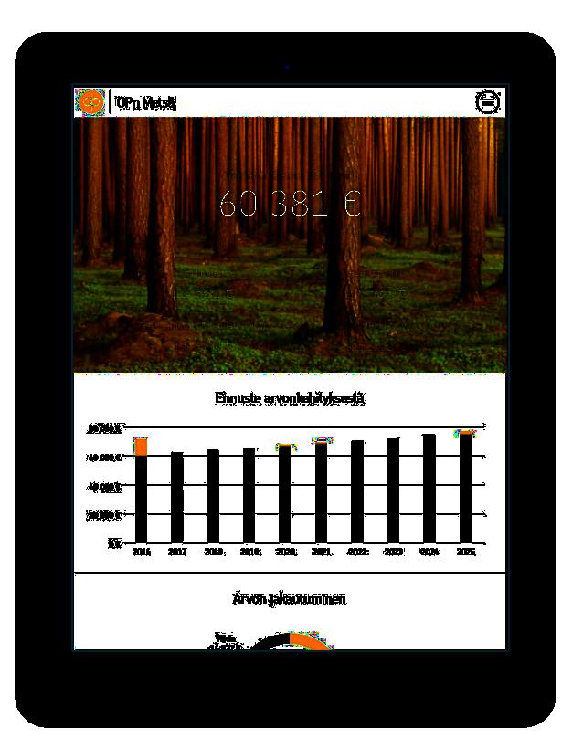 OP metsä