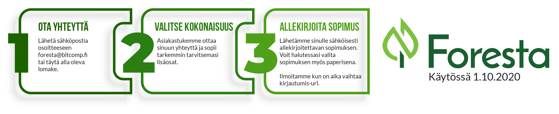 1 - Ota yhteyttä, 2 Valitse kokonaisuus, 3 - Allekirjoita sopimus. Foresta käytössä 1.10.2020.